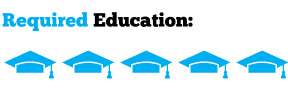 Education Requirement with MyMajors Grad Cap