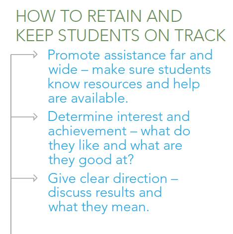 UCDenver How to Retain and Keep Students on Track University of Colorado Denver uses MyMajors to help students