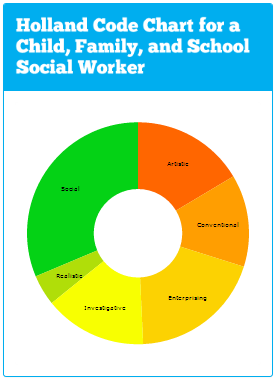 Social Worker Holland